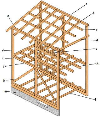 棟木・垂木‥柱